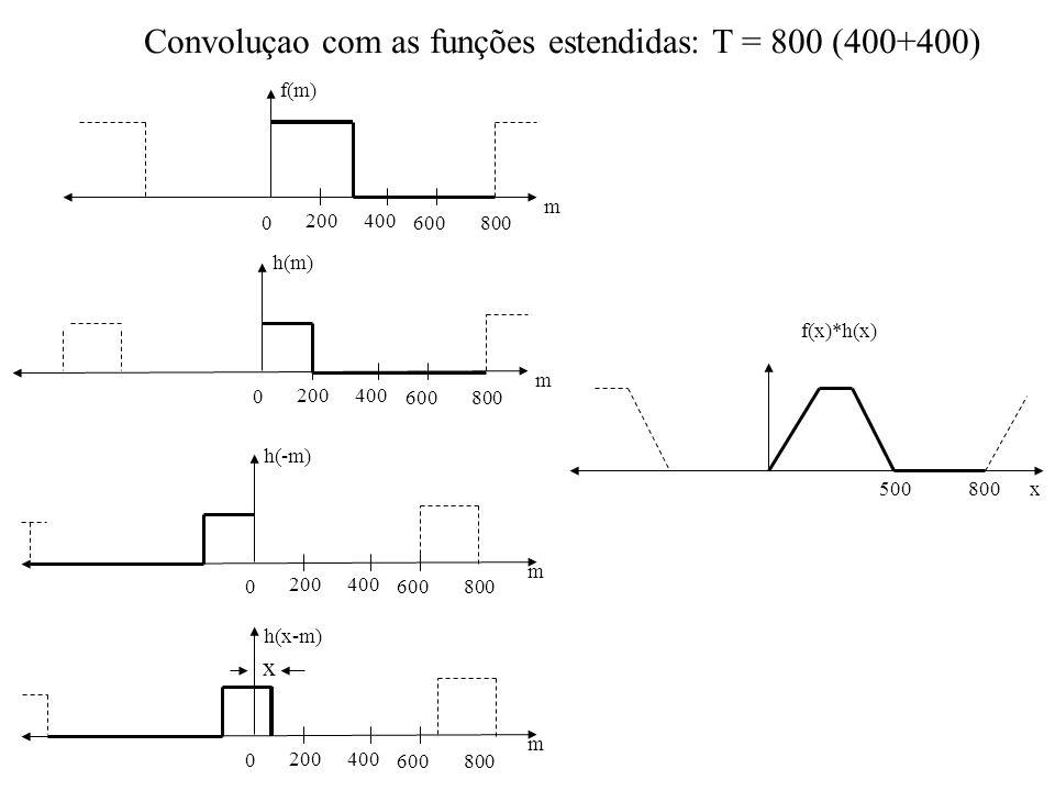 Convoluçao com as funções estendidas: T = 800 (400+400) 0 200400 600800 m f(m) 0 200400 600800 m h(m) 0 200400 600800 m h(-m) 0 200400 600800 m h(x-m)