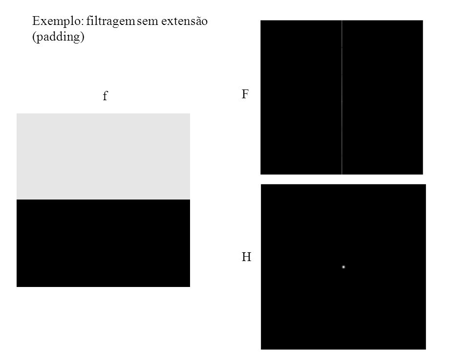 Exemplo: filtragem sem extensão (padding) f F H