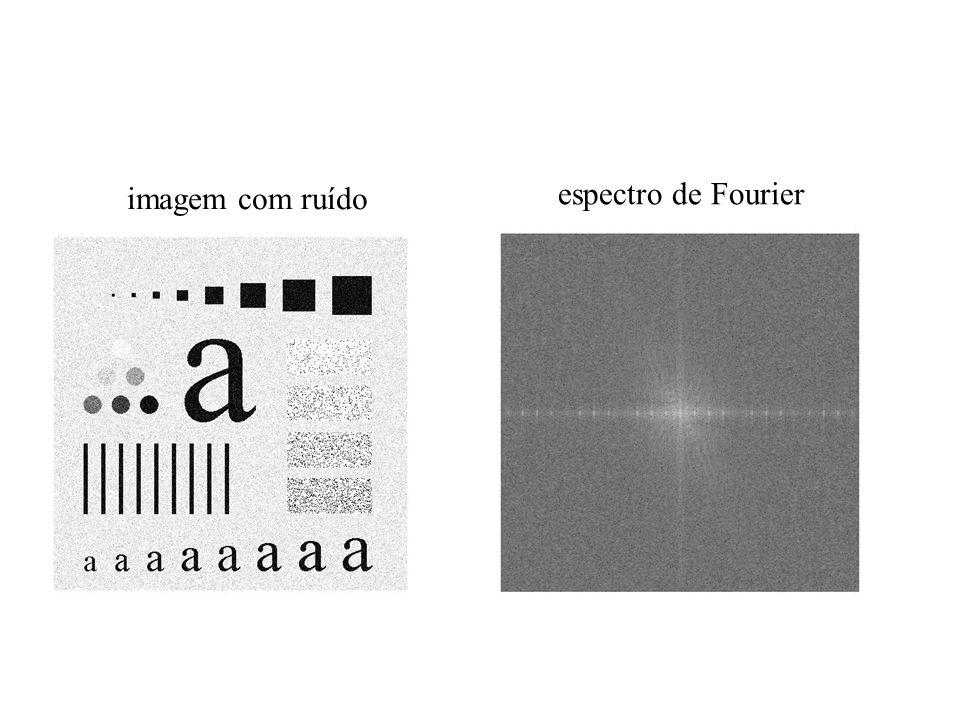 espectro de Fourier