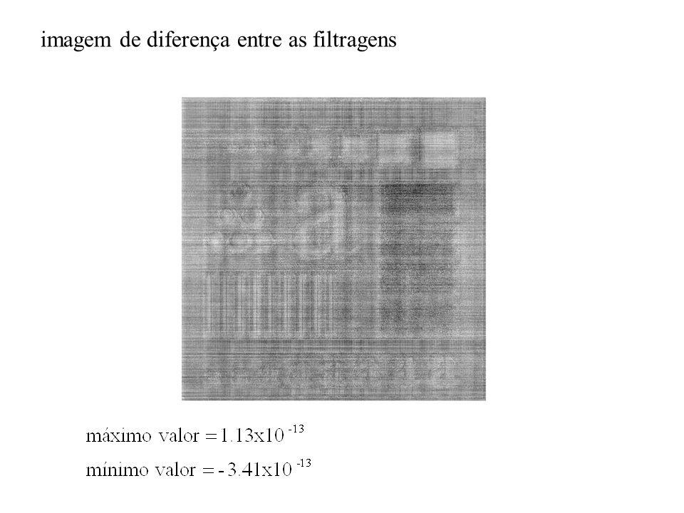 imagem de diferença entre as filtragens