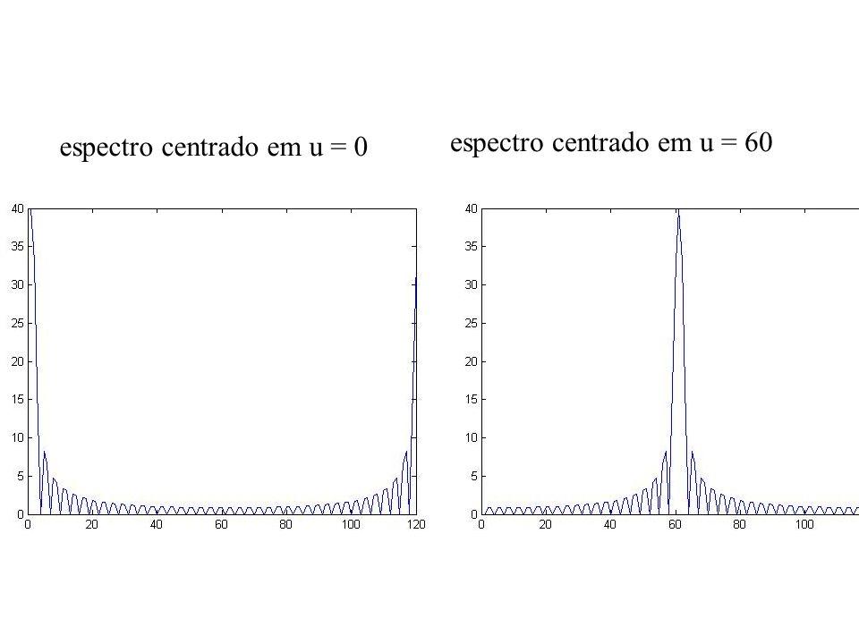 espectro centrado em u = 0 espectro centrado em u = 60
