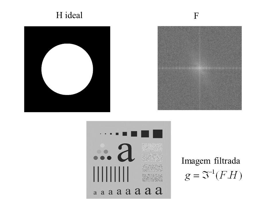 H ideal Imagem filtrada F