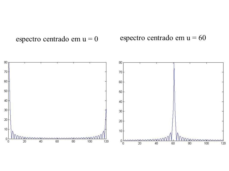 Exemplo: OriginalEqualização