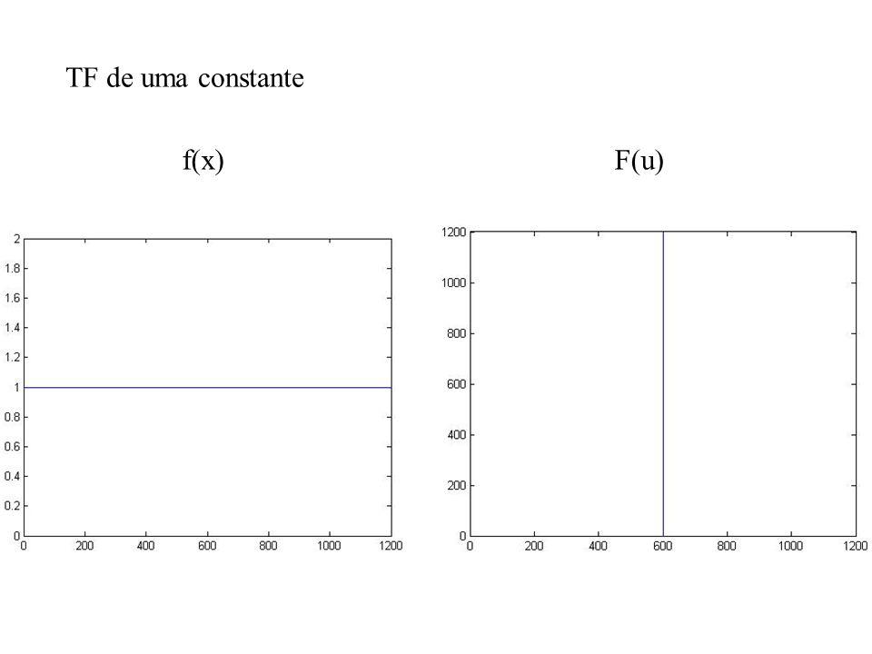 TF de uma constante f(x)F(u)