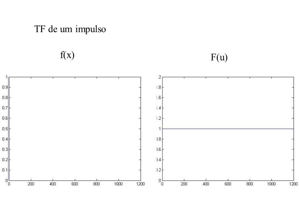 Convolução levando-se em conta a periodicidade da DFT 0 200 400 m h(m) 0 200 400 m h(-m) 0 200 400m h(x-m) 0 200 400 m f(m) m x 100 400 f(x)*h(x) x 0