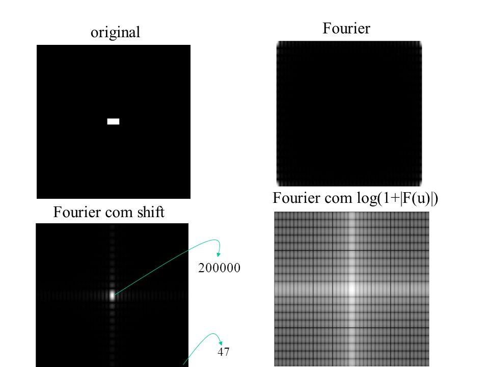 Convoluçao com as funções estendidas: T = 800 (400+400) 0 200400 600800 m f(m) 0 200400 600800 m h(m) 0 200400 600800 m h(-m) 0 200400 600800 m h(x-m) x x f(x)*h(x) 500800