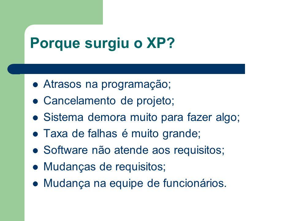 Porque surgiu o XP.