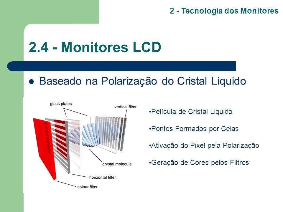 2.4 - Monitores LCD Baseado na Polarização do Cristal Liquido 2 - Tecnologia dos Monitores Película de Cristal Liquido Pontos Formados por Celas Ativa