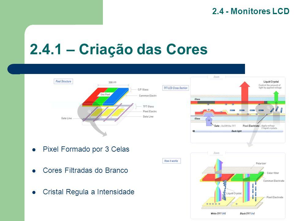 2.4.1 – Criação das Cores 2.4 - Monitores LCD Pixel Formado por 3 Celas Cores Filtradas do Branco Cristal Regula a Intensidade