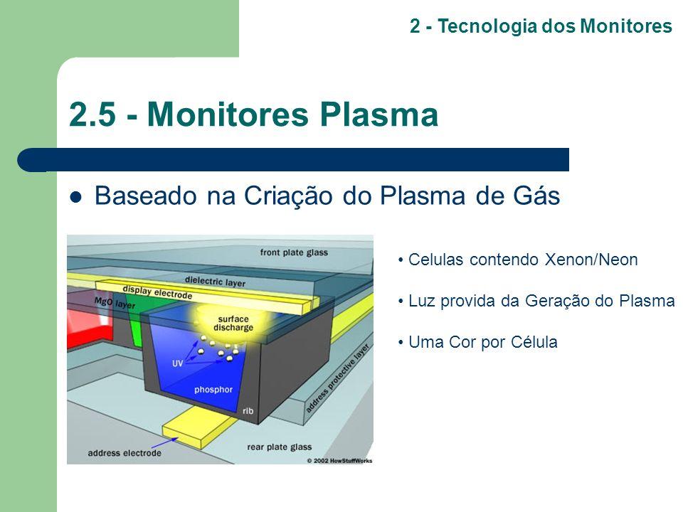 2.5 - Monitores Plasma Baseado na Criação do Plasma de Gás 2 - Tecnologia dos Monitores Celulas contendo Xenon/Neon Luz provida da Geração do Plasma U
