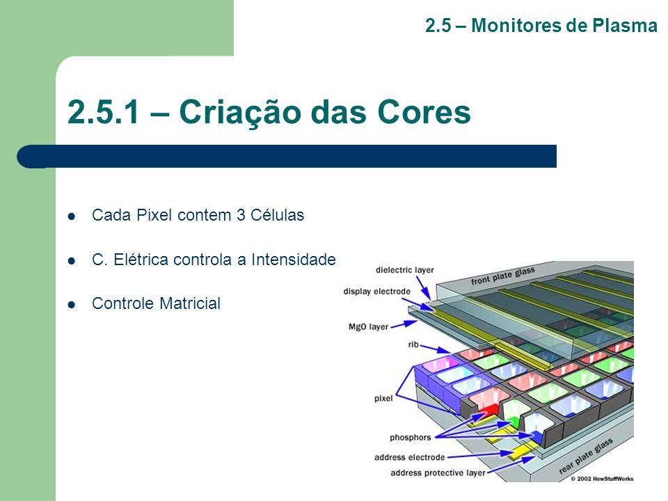 2.5.1 – Criação das Cores 2.5 – Monitores de Plasma Cada Pixel contem 3 Células C. Elétrica controla a Intensidade Controle Matricial