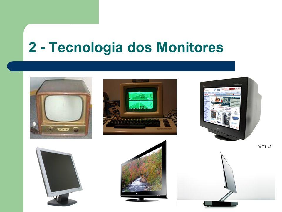 2 - Tecnologia dos Monitores
