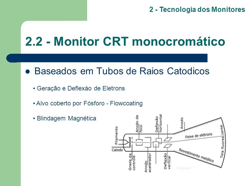 2.3 - Monitor CRT Colorido 3 Tubos de Raios Catódicos 2 - Tecnologia dos Monitores 3 Canhões Geram os Eletrons Flowcoating de 3 Camadas (RGB) Mascara de Sombra e Grade Abertura