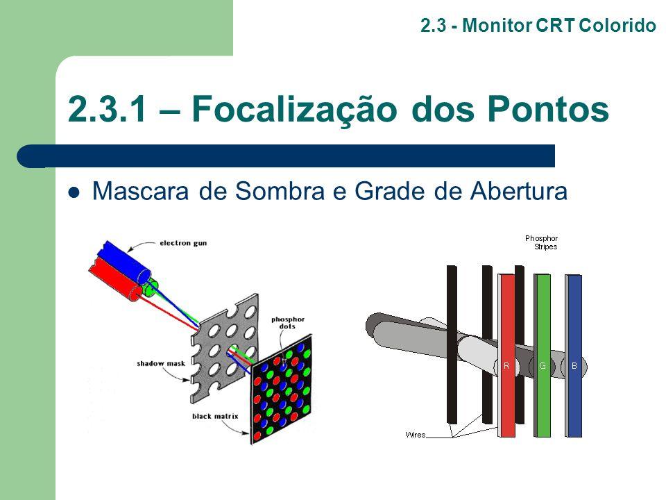 2.4 - Monitores LCD Baseado na Polarização do Cristal Liquido 2 - Tecnologia dos Monitores Película de Cristal Liquido Pontos Formados por Celas Ativação do Pixel pela Polarização Geração de Cores pelos Filtros