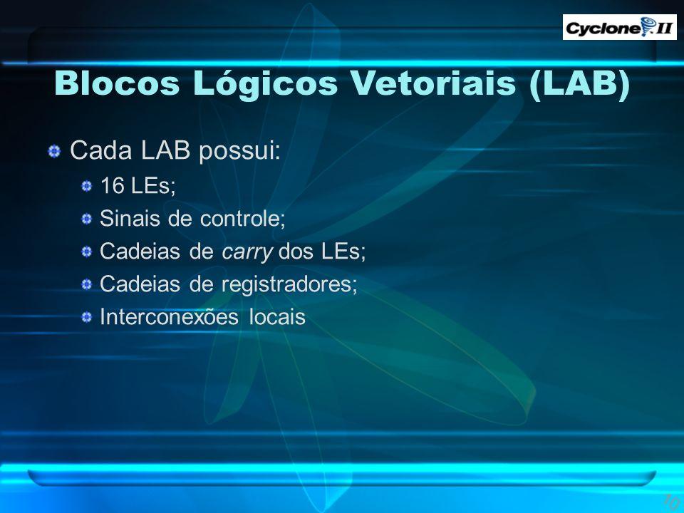 Blocos Lógicos Vetoriais (LAB) 10 Cada LAB possui: 16 LEs; Sinais de controle; Cadeias de carry dos LEs; Cadeias de registradores; Interconexões locai