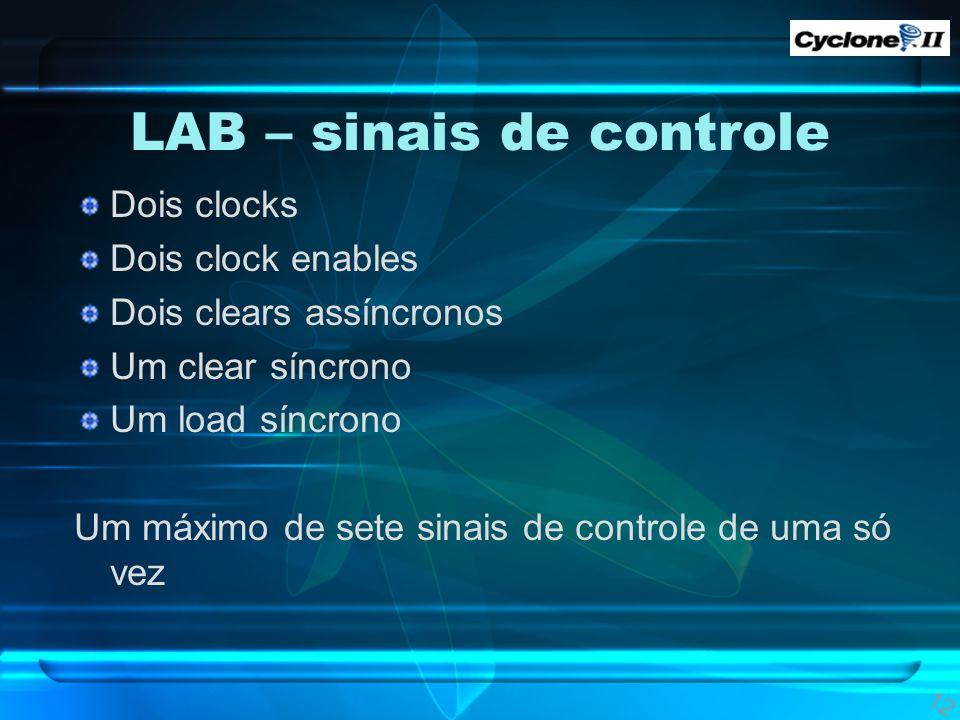 LAB – sinais de controle 12 Dois clocks Dois clock enables Dois clears assíncronos Um clear síncrono Um load síncrono Um máximo de sete sinais de cont