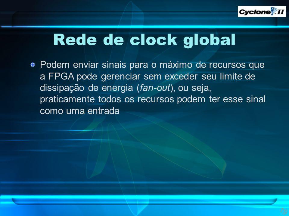 Rede de clock global Podem enviar sinais para o máximo de recursos que a FPGA pode gerenciar sem exceder seu limite de dissipação de energia (fan-out)