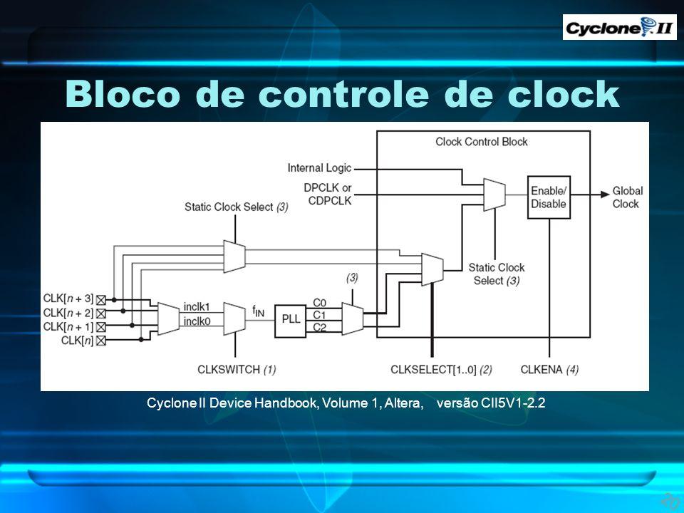 Bloco de controle de clock 20 Cyclone II Device Handbook, Volume 1, Altera, versão CII5V1-2.2