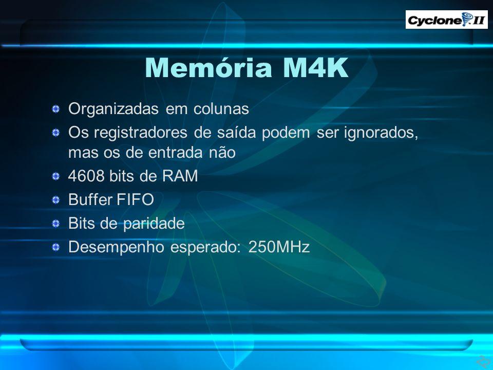Memória M4K Organizadas em colunas Os registradores de saída podem ser ignorados, mas os de entrada não 4608 bits de RAM Buffer FIFO Bits de paridade