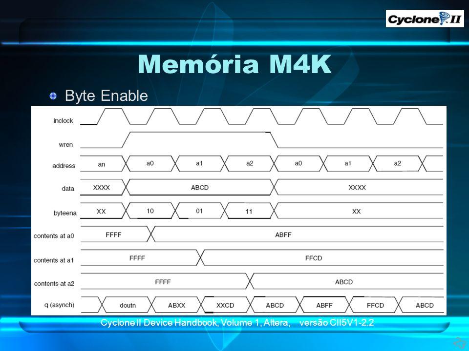 Memória M4K Byte Enable 23 Cyclone II Device Handbook, Volume 1, Altera, versão CII5V1-2.2