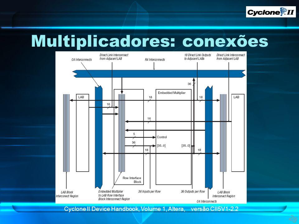 Multiplicadores: conexões 28 Cyclone II Device Handbook, Volume 1, Altera, versão CII5V1-2.2