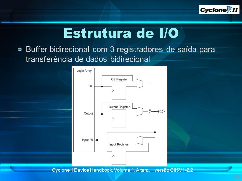 Estrutura de I/O 29 Buffer bidirecional com 3 registradores de saída para transferência de dados bidirecional Cyclone II Device Handbook, Volume 1, Al