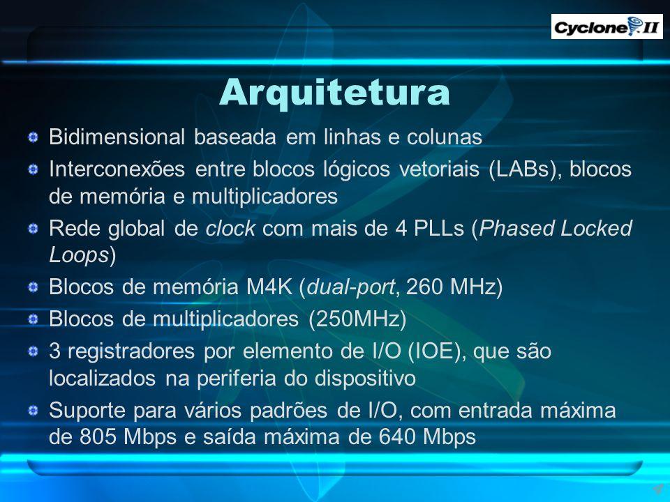 Bidimensional baseada em linhas e colunas Interconexões entre blocos lógicos vetoriais (LABs), blocos de memória e multiplicadores Rede global de cloc