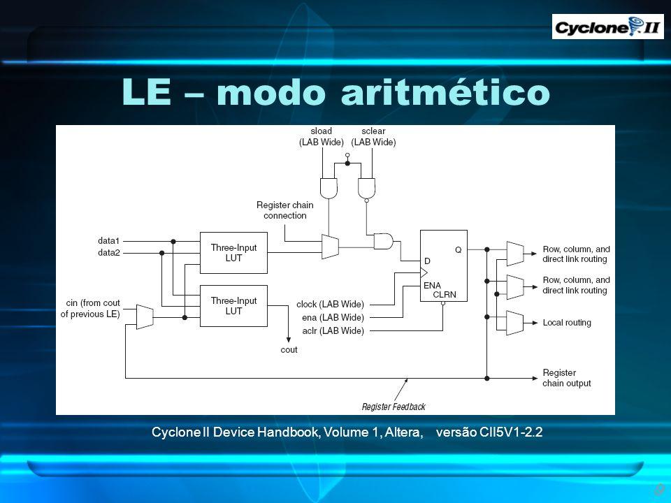 LE – modo aritmético 9 Cyclone II Device Handbook, Volume 1, Altera, versão CII5V1-2.2