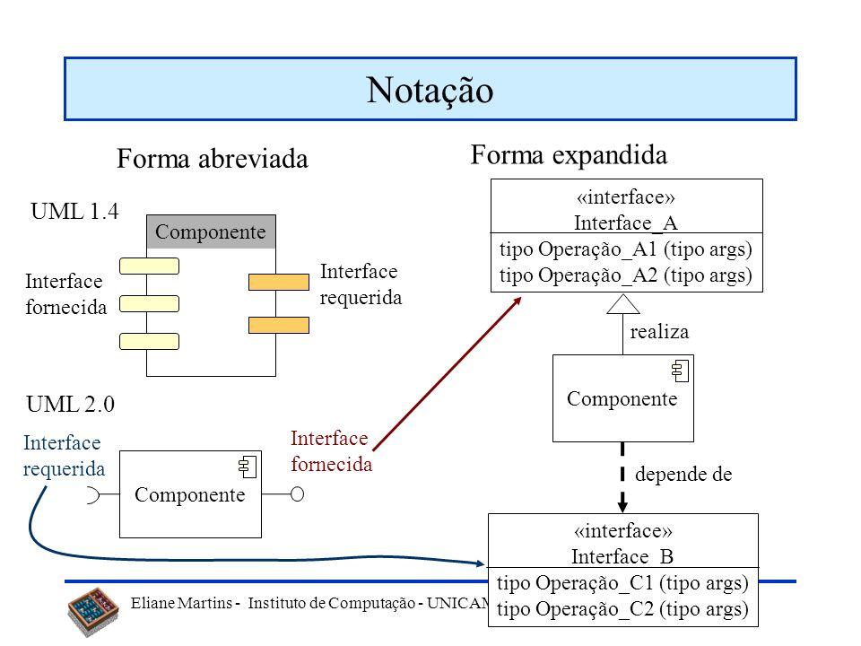 Eliane Martins - Instituto de Computação - UNICAMP Notação Componente Interface fornecida Interface requerida UML 1.4 UML 2.0 Interface fornecida Inte