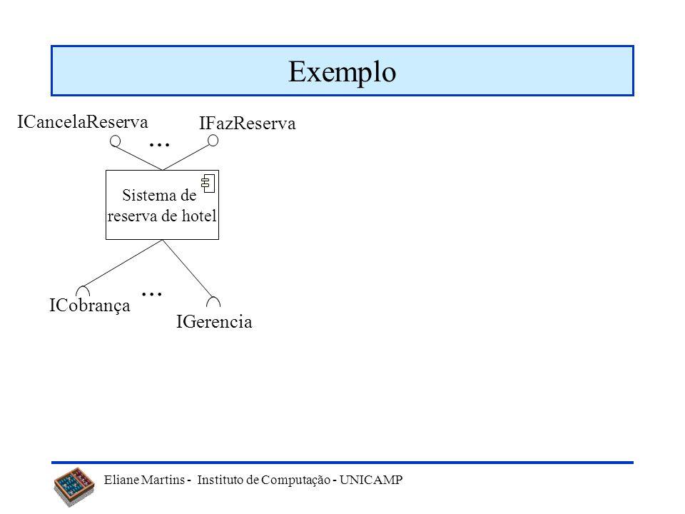 Eliane Martins - Instituto de Computação - UNICAMP Exemplo Sistema de reserva de hotel... IFazReserva ICancelaReserva... ICobrança IGerencia