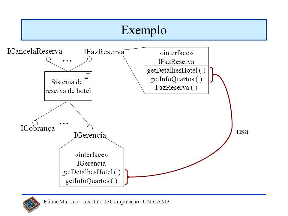 Eliane Martins - Instituto de Computação - UNICAMP Exemplo Sistema de reserva de hotel... IFazReserva ICancelaReserva... ICobrança IGerencia «interfac