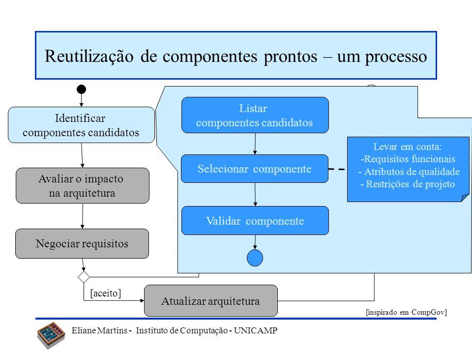 Eliane Martins - Instituto de Computação - UNICAMP Reutilização de componentes prontos – um processo Identificar componentes candidatos Avaliar o impa