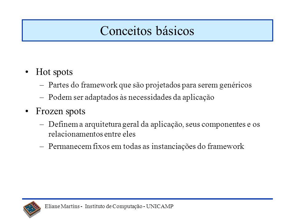 Eliane Martins - Instituto de Computação - UNICAMP Conceitos básicos Hot spots –Partes do framework que são projetados para serem genéricos –Podem ser