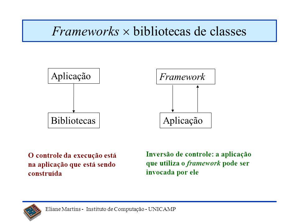 Eliane Martins - Instituto de Computação - UNICAMP Frameworks bibliotecas de classes Aplicação Bibliotecas O controle da execução está na aplicação qu