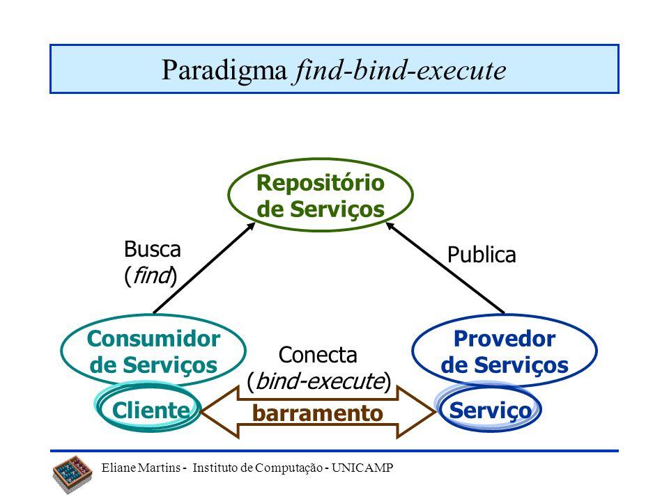 Eliane Martins - Instituto de Computação - UNICAMP Paradigma find-bind-execute Repositório de Serviços Consumidor de Serviços Provedor de Serviços Cli