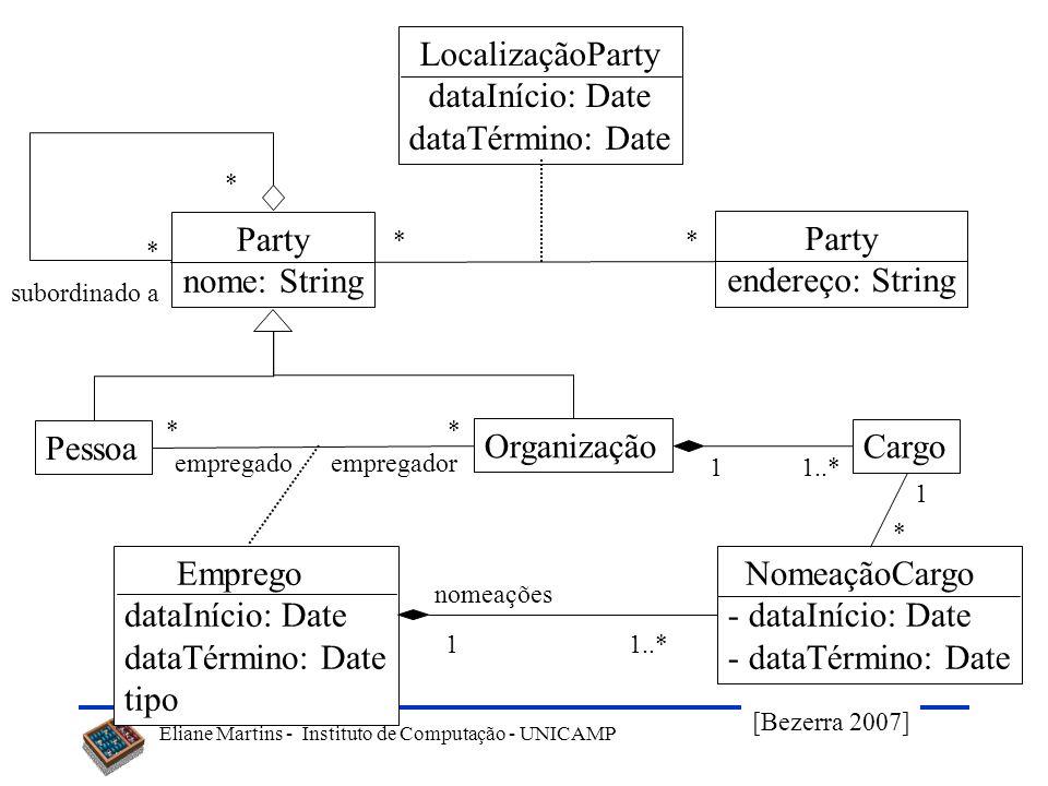 Eliane Martins - Instituto de Computação - UNICAMP Party endereço: String LocalizaçãoParty dataInício: Date dataTérmino: Date Pessoa Cargo NomeaçãoCar