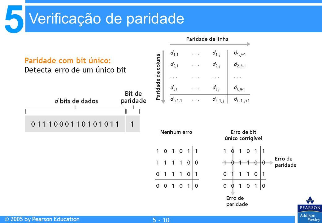 5 © 2005 by Pearson Education 5 - 10 Paridade com bit único: Detecta erro de um único bit Verificação de paridade