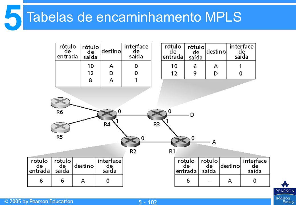 5 © 2005 by Pearson Education 5 - 102 Tabelas de encaminhamento MPLS