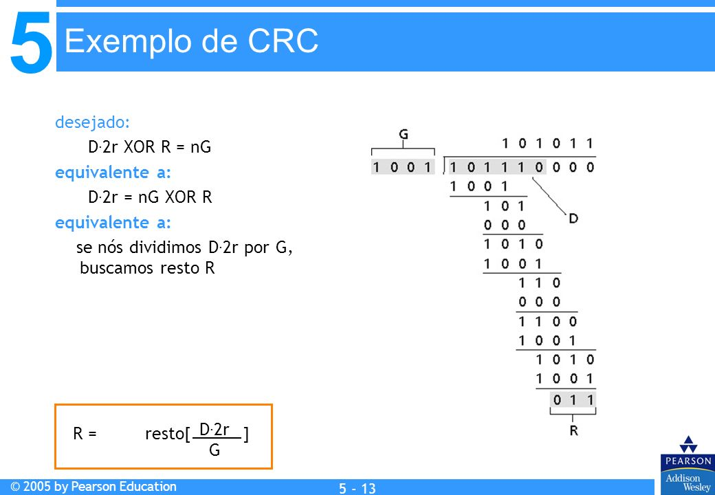 5 © 2005 by Pearson Education 5 - 13 desejado: D. 2r XOR R = nG equivalente a: D. 2r = nG XOR R equivalente a: se nós dividimos D. 2r por G, buscamos