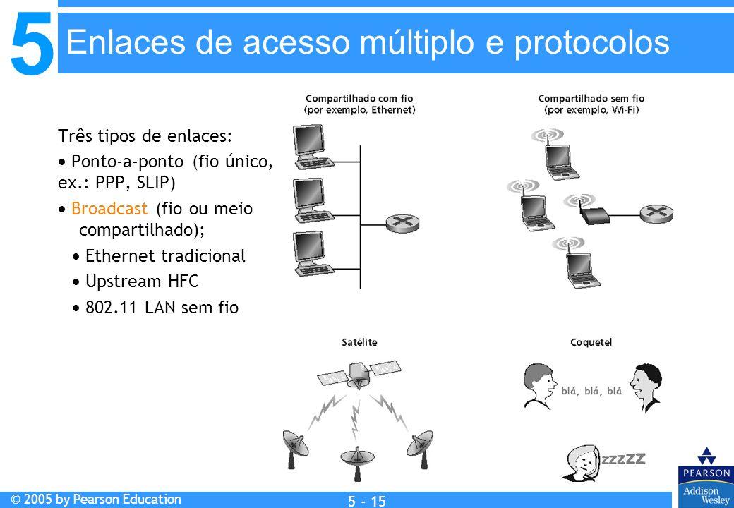 5 © 2005 by Pearson Education 5 - 15 Três tipos de enlaces: Ponto-a-ponto (fio único, ex.: PPP, SLIP) Broadcast (fio ou meio compartilhado); Ethernet