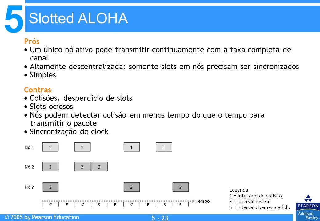 5 © 2005 by Pearson Education 5 - 23 Prós Um único nó ativo pode transmitir continuamente com a taxa completa de canal Altamente descentralizada: some