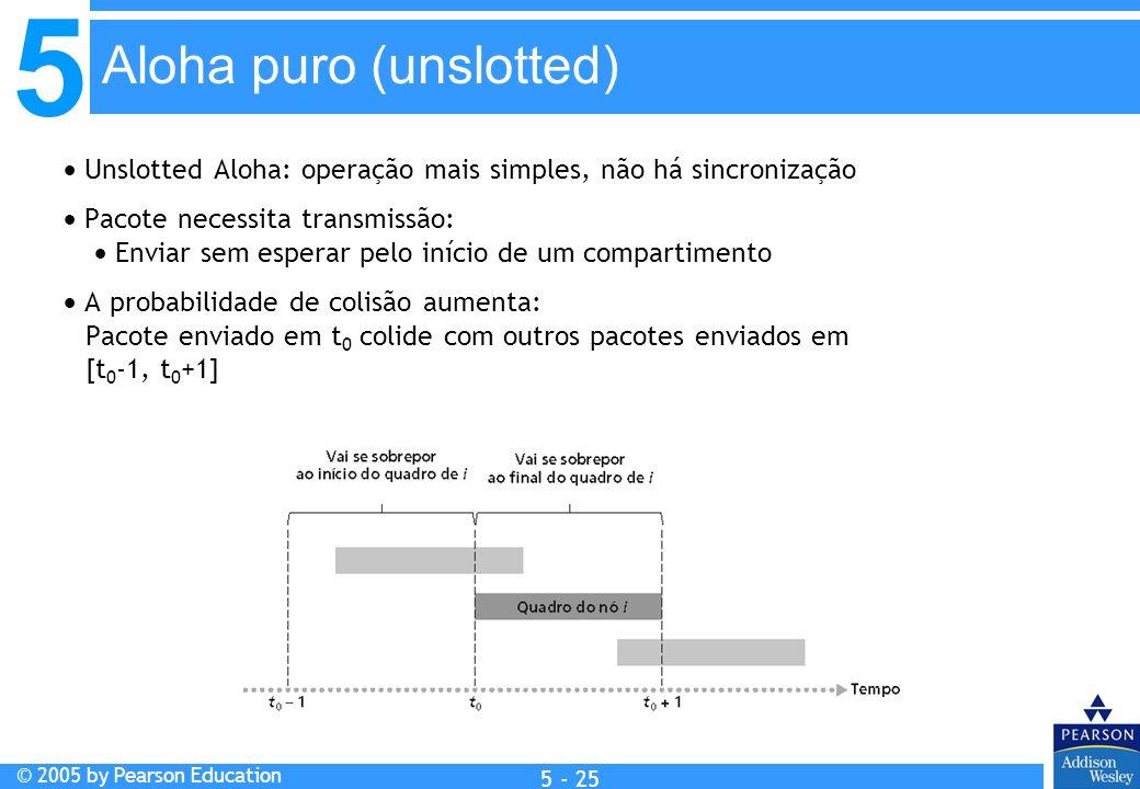 5 © 2005 by Pearson Education 5 - 25 Unslotted Aloha: operação mais simples, não há sincronização Pacote necessita transmissão: Enviar sem esperar pel
