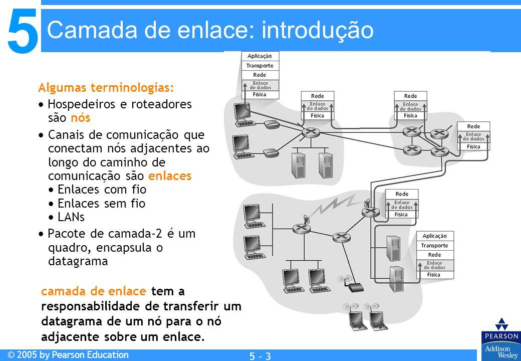 5 © 2005 by Pearson Education 5 - 3 Algumas terminologias: Hospedeiros e roteadores são nós Canais de comunicação que conectam nós adjacentes ao longo