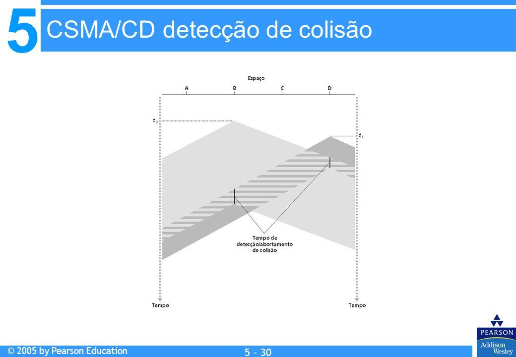 5 © 2005 by Pearson Education 5 - 30 CSMA/CD detecção de colisão