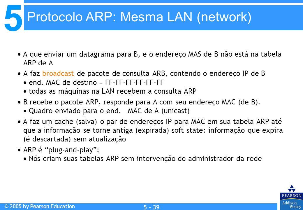 5 © 2005 by Pearson Education 5 - 39 A que enviar um datagrama para B, e o endereço MAS de B não está na tabela ARP de A A faz broadcast de pacote de