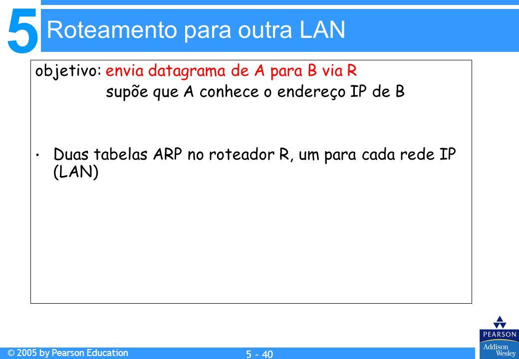 5 © 2005 by Pearson Education 5 - 40 objetivo: envia datagrama de A para B via R supõe que A conhece o endereço IP de B Duas tabelas ARP no roteador R