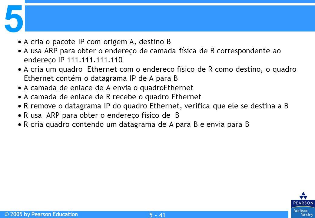 5 © 2005 by Pearson Education 5 - 41 A cria o pacote IP com origem A, destino B A usa ARP para obter o endereço de camada física de R correspondente a