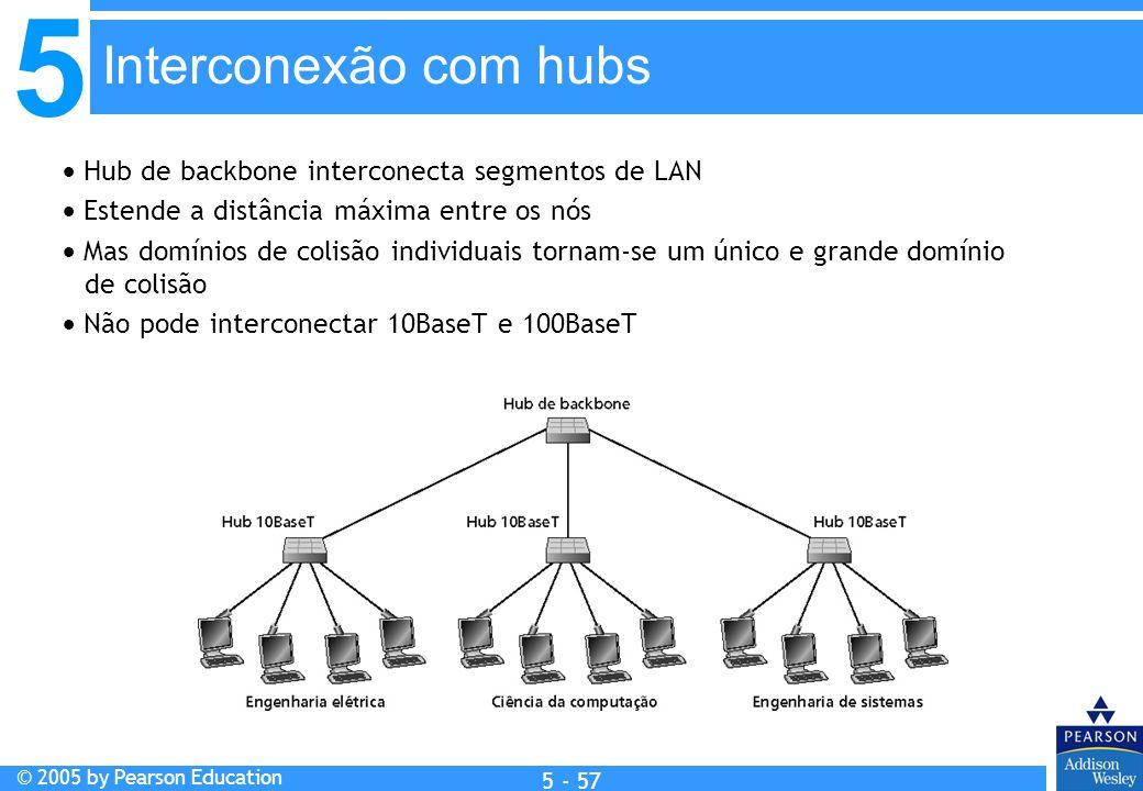 5 © 2005 by Pearson Education 5 - 57 Hub de backbone interconecta segmentos de LAN Estende a distância máxima entre os nós Mas domínios de colisão ind