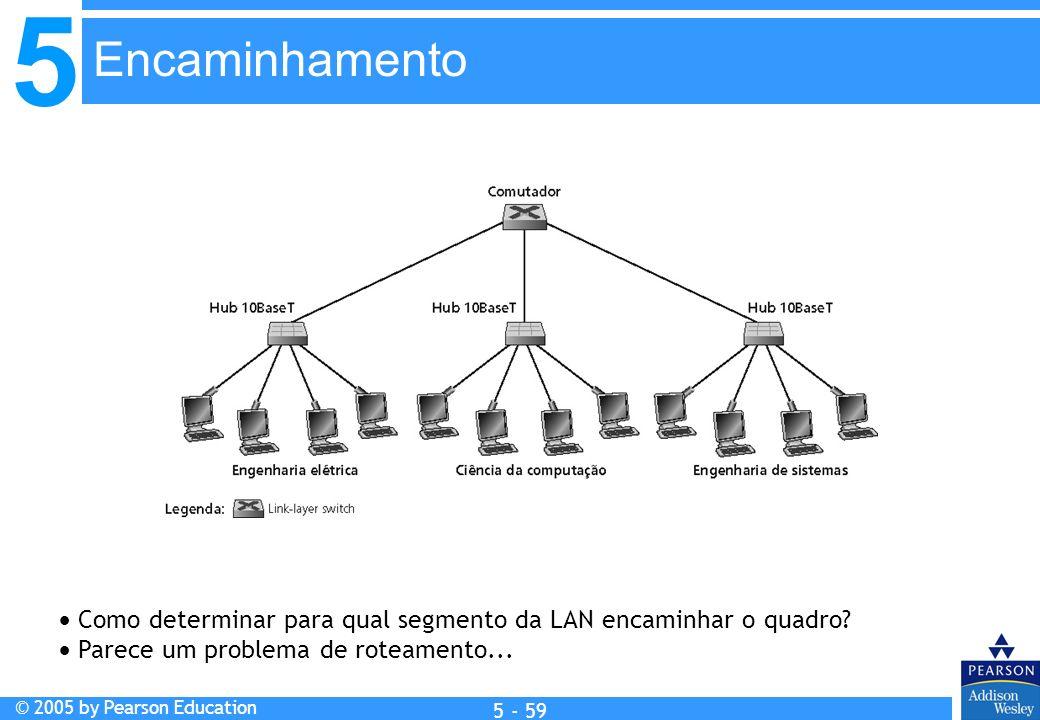 5 © 2005 by Pearson Education 5 - 59 Como determinar para qual segmento da LAN encaminhar o quadro? Parece um problema de roteamento... Encaminhamento