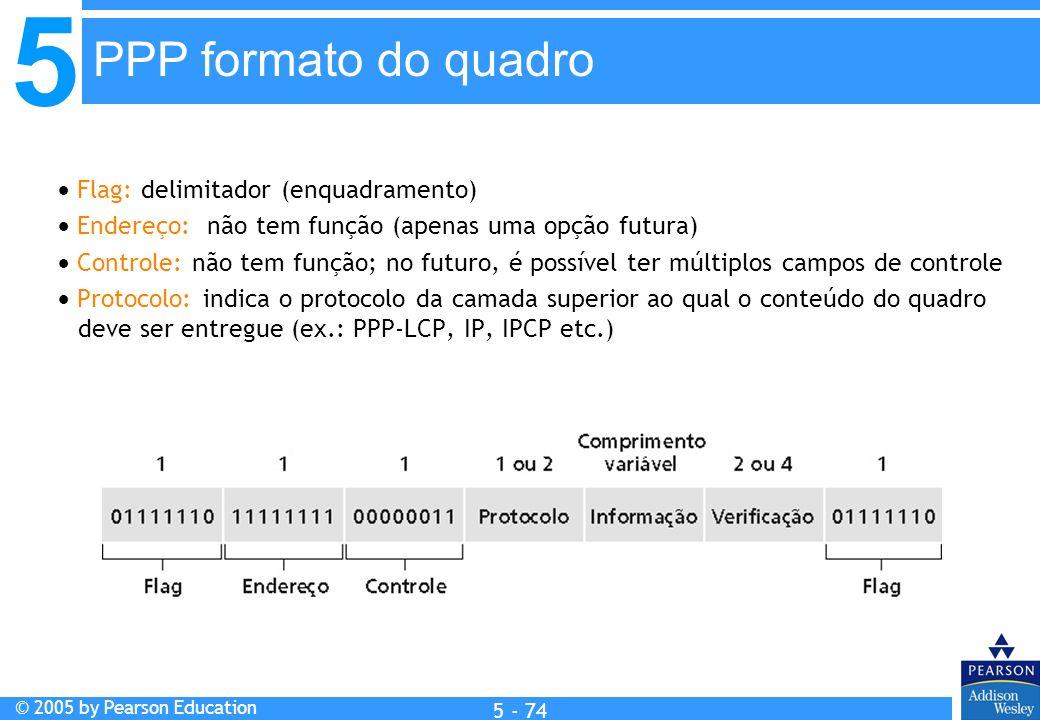 5 © 2005 by Pearson Education 5 - 74 Flag: delimitador (enquadramento) Endereço: não tem função (apenas uma opção futura) Controle: não tem função; no